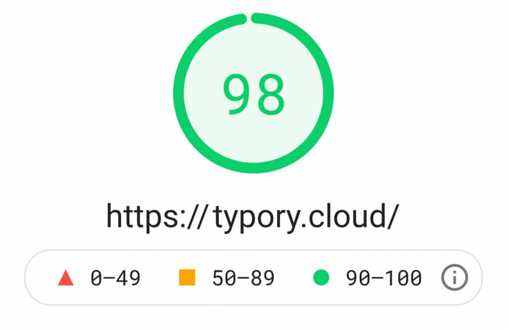 TYPORY Pagespeed