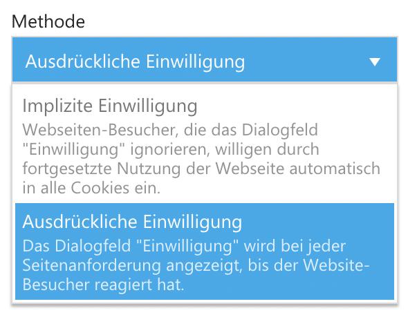 Cookiebot Methode